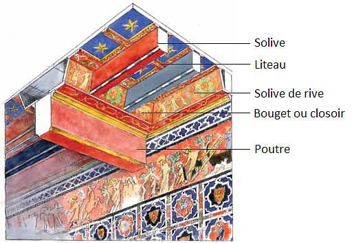 Restitution hypothétique du plafond réalisée au moment de la découverte.